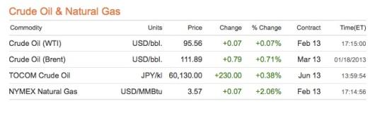 Bloomberg Energy Jan 18, 2013